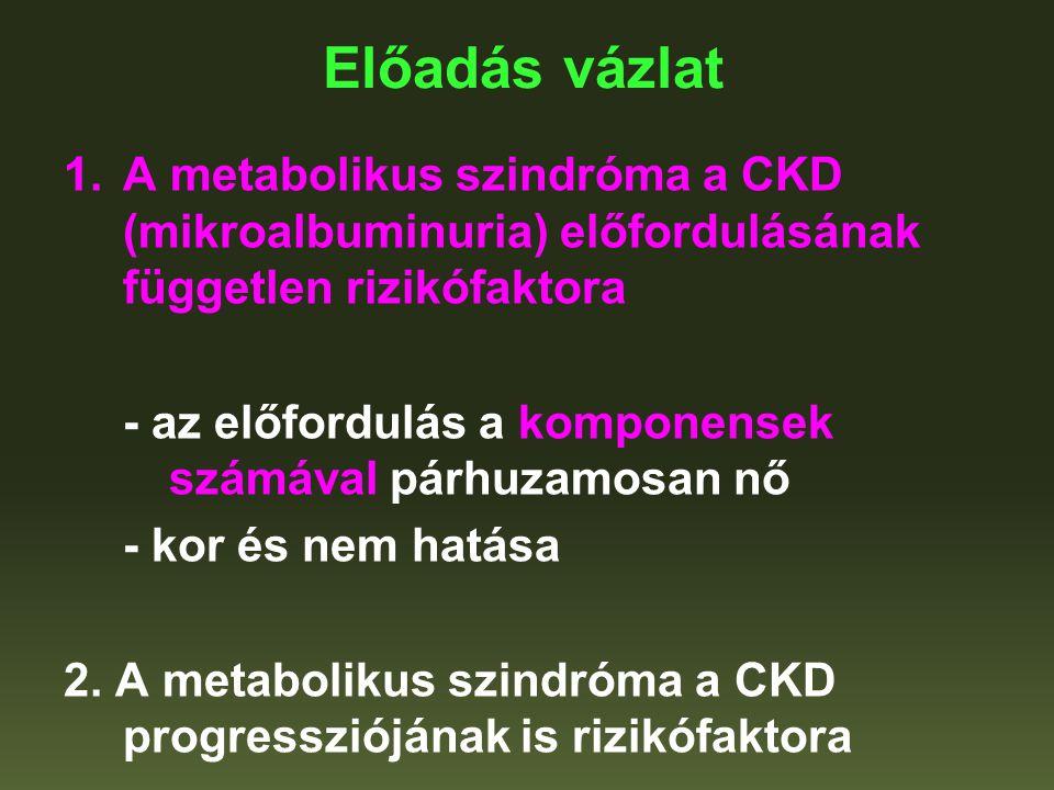 Előadás vázlat A metabolikus szindróma a CKD (mikroalbuminuria) előfordulásának független rizikófaktora.