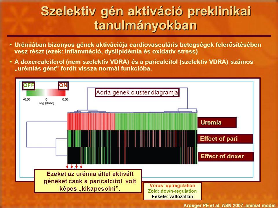 Szelektiv gén aktiváció preklinikai tanulmányokban