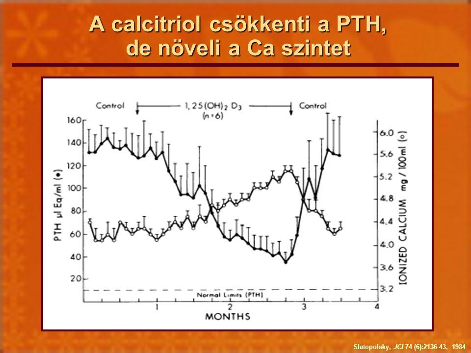 A calcitriol csökkenti a PTH, de növeli a Ca szintet