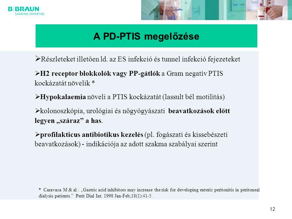 A PD-PTIS megelőzése Részleteket illetően ld. az ES infekció és tunnel infekció fejezeteket.