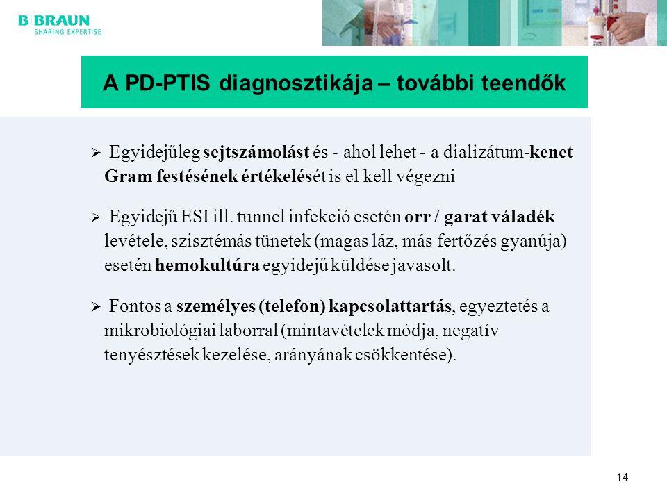 A PD-PTIS diagnosztikája – további teendők