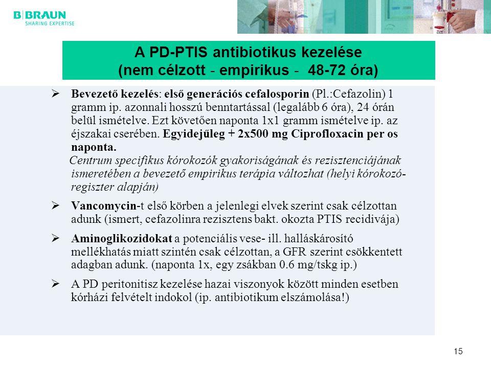 A PD-PTIS antibiotikus kezelése (nem célzott - empirikus - 48-72 óra)