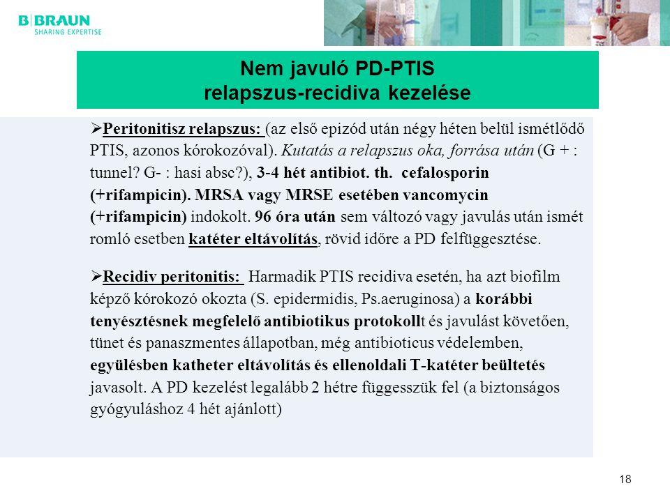 Nem javuló PD-PTIS relapszus-recidiva kezelése