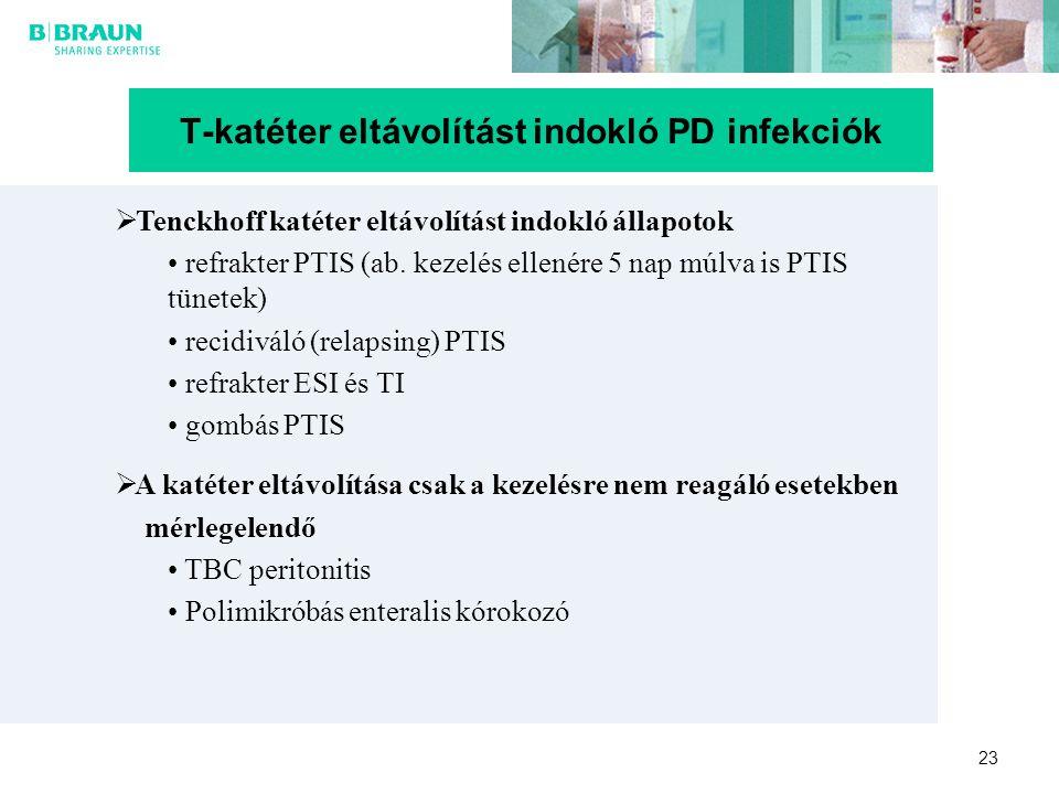 T-katéter eltávolítást indokló PD infekciók