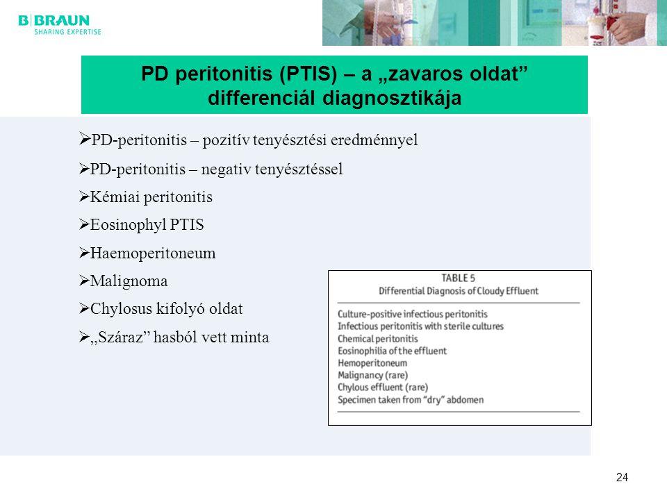 """PD peritonitis (PTIS) – a """"zavaros oldat differenciál diagnosztikája"""
