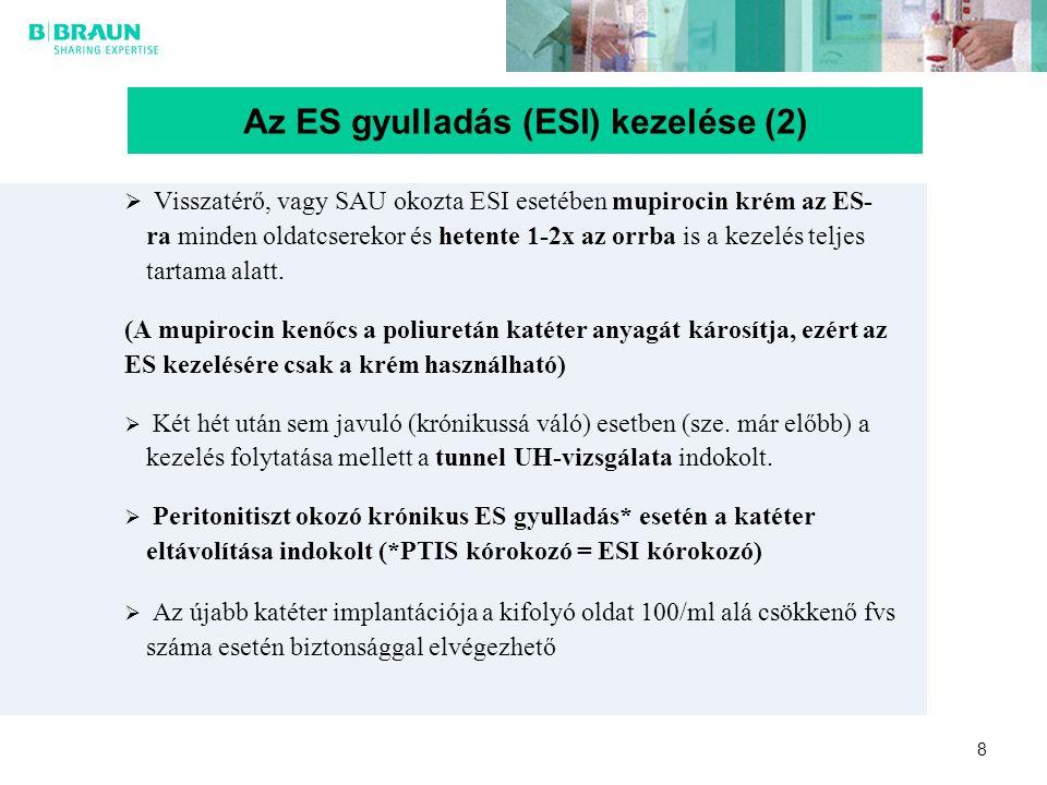 Az ES gyulladás (ESI) kezelése (2)