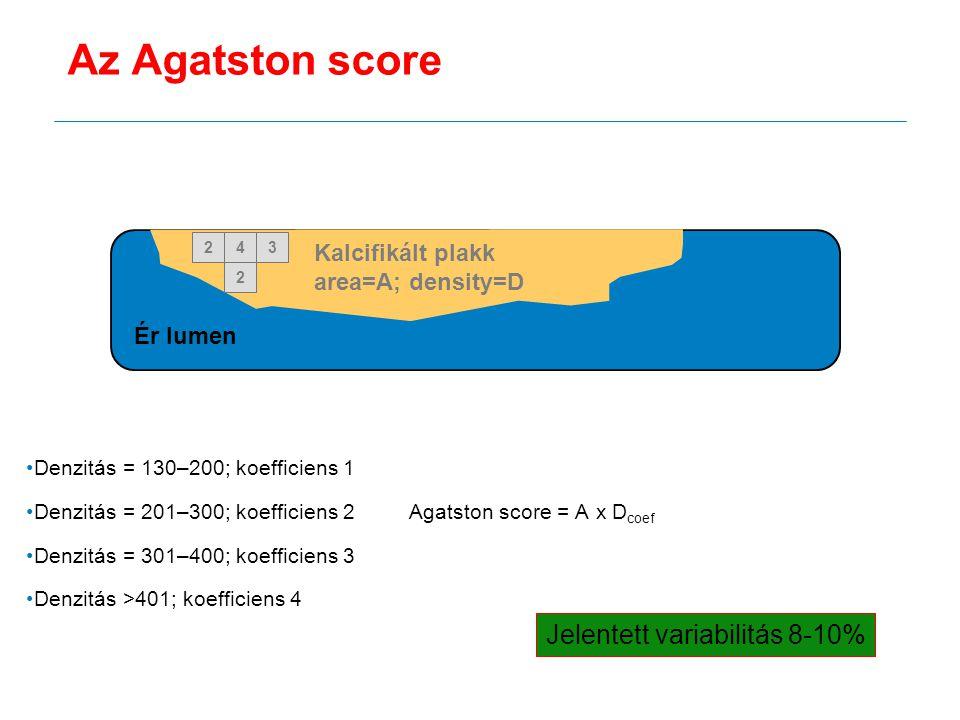 Az Agatston score Jelentett variabilitás 8-10%