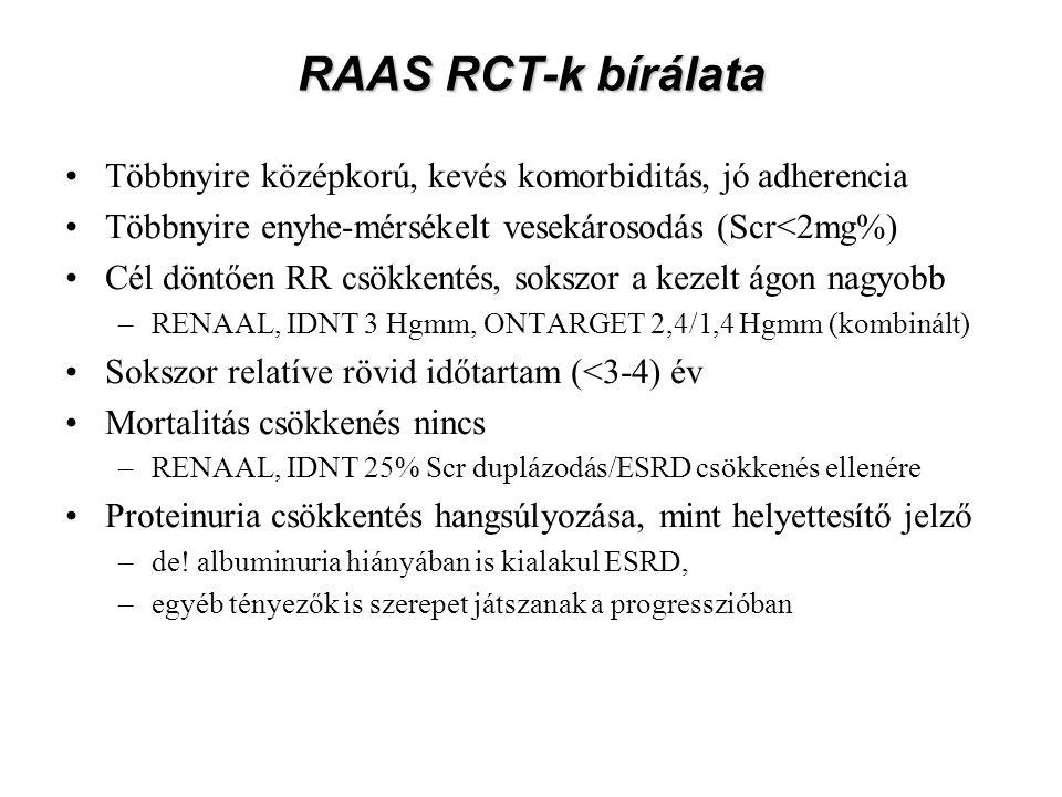 RAAS RCT-k bírálata Többnyire középkorú, kevés komorbiditás, jó adherencia. Többnyire enyhe-mérsékelt vesekárosodás (Scr<2mg%)