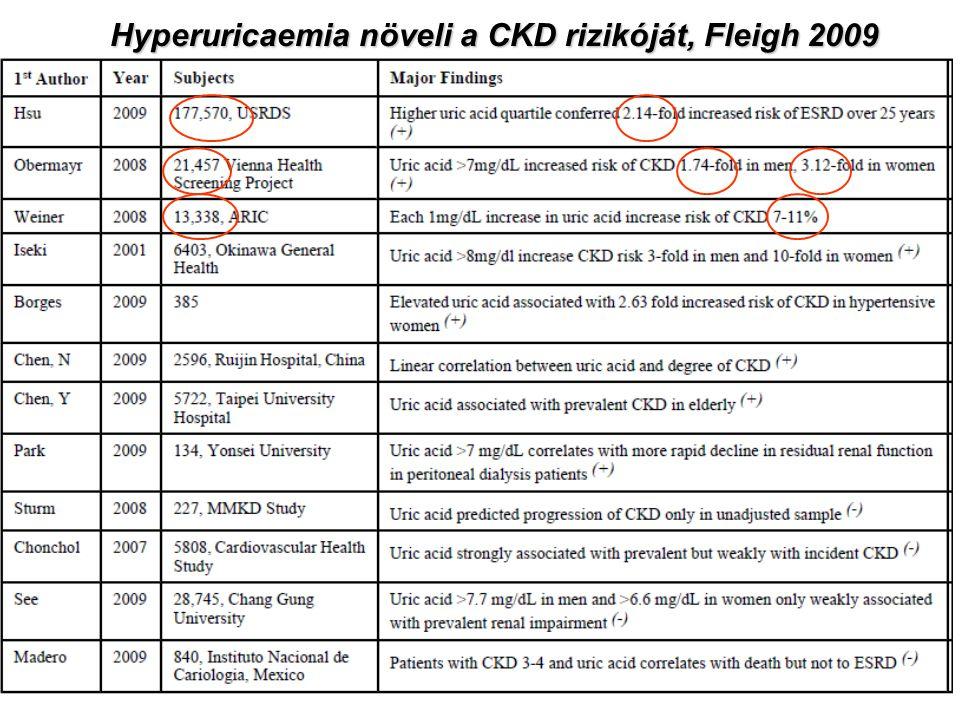 Hyperuricaemia növeli a CKD rizikóját, Fleigh 2009