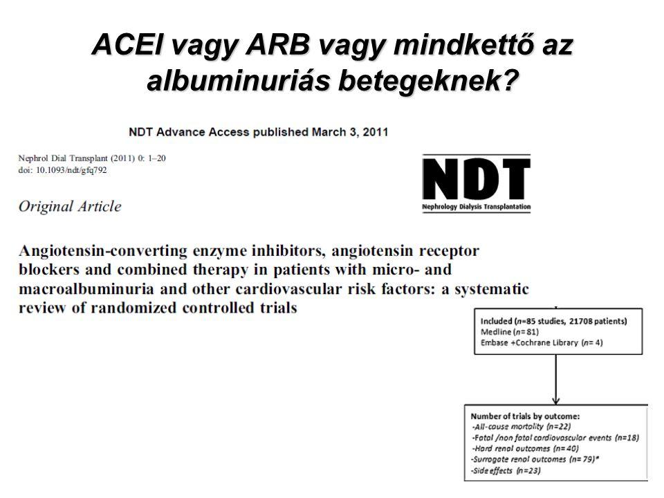 ACEI vagy ARB vagy mindkettő az albuminuriás betegeknek