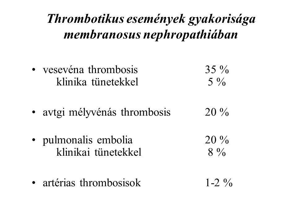 Thrombotikus események gyakorisága membranosus nephropathiában