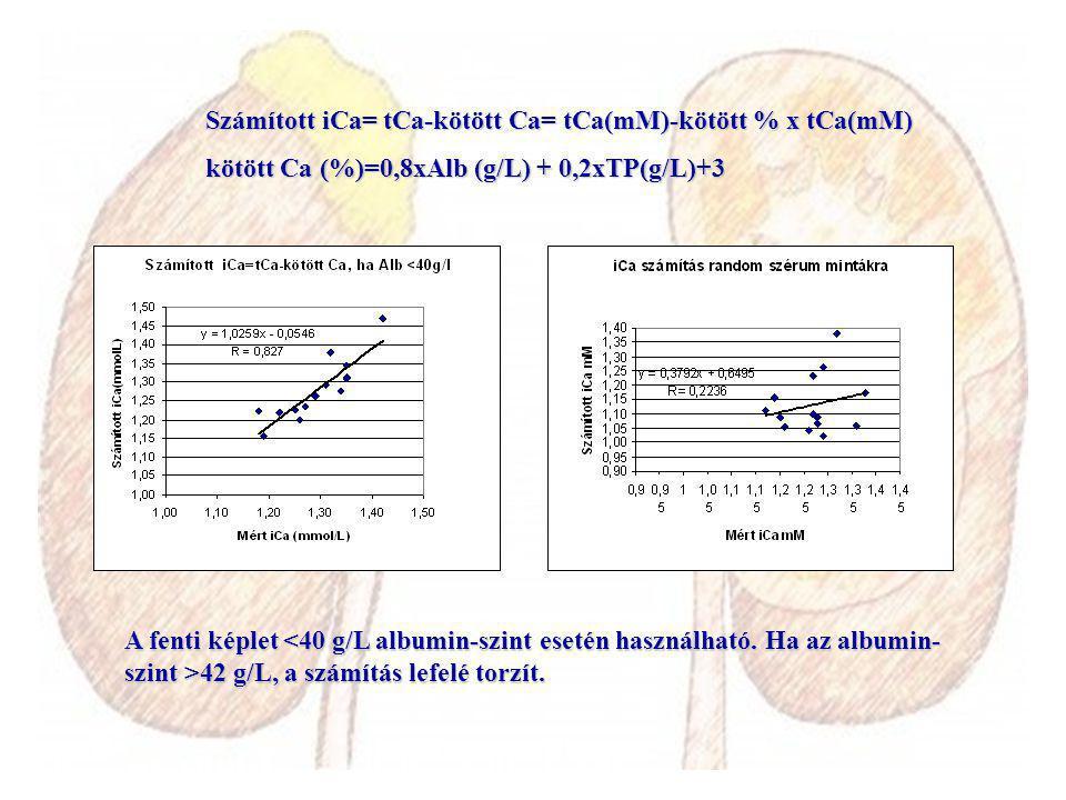 Számított iCa= tCa-kötött Ca= tCa(mM)-kötött % x tCa(mM)