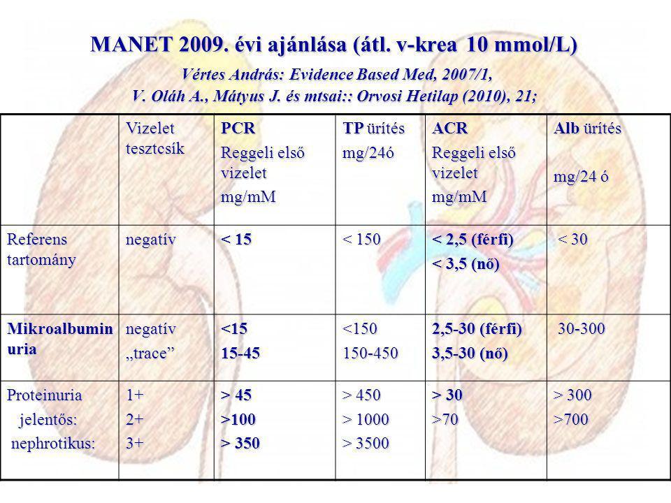 MANET 2009. évi ajánlása (átl