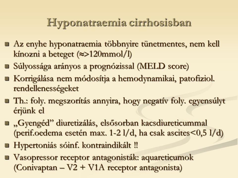 Hyponatraemia cirrhosisban