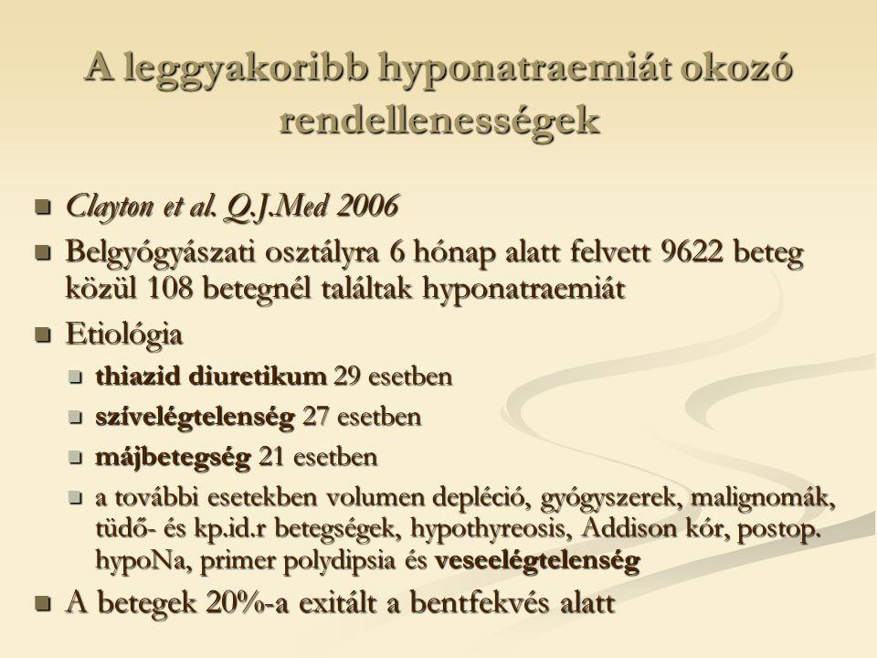 A leggyakoribb hyponatraemiát okozó rendellenességek