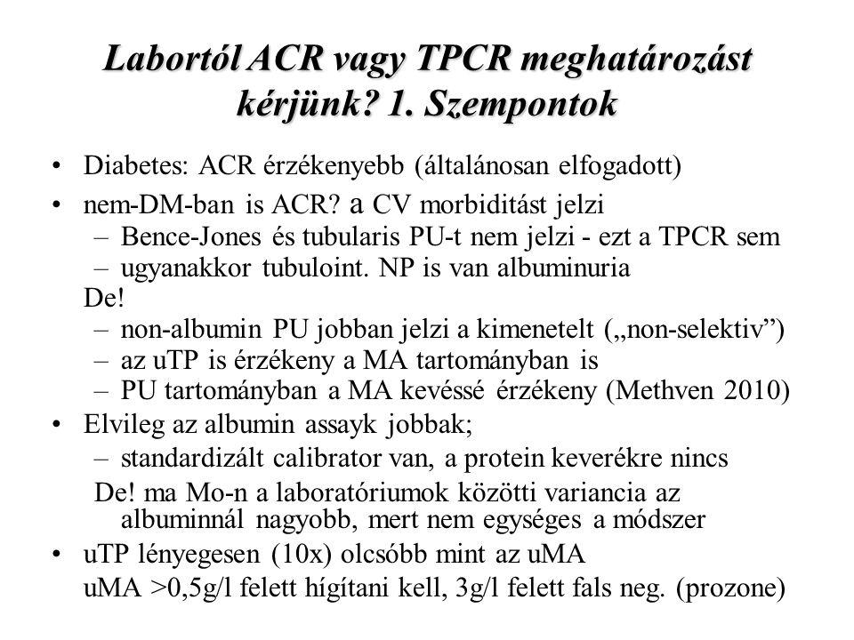 Labortól ACR vagy TPCR meghatározást kérjünk 1. Szempontok