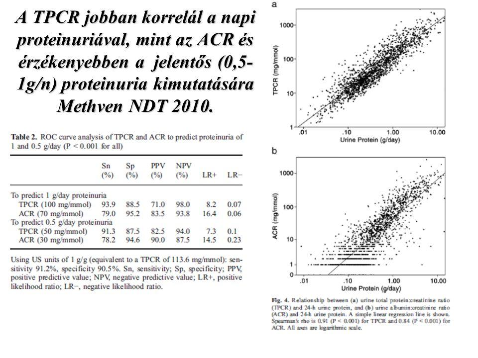 A TPCR jobban korrelál a napi proteinuriával, mint az ACR és érzékenyebben a jelentős (0,5-1g/n) proteinuria kimutatására Methven NDT 2010.