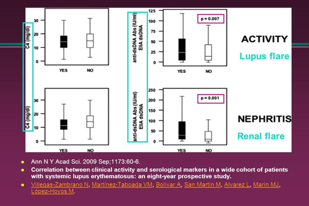 Lupus flare Renal flare Ann N Y Acad Sci. 2009 Sep;1173:60-6.