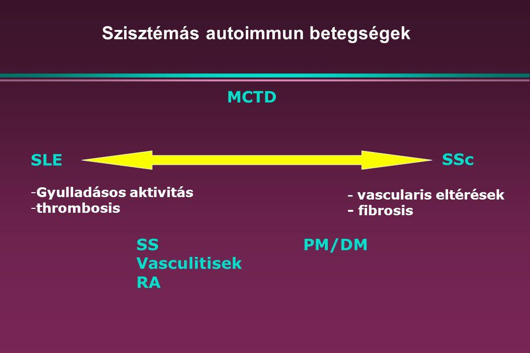 Szisztémás autoimmun betegségek