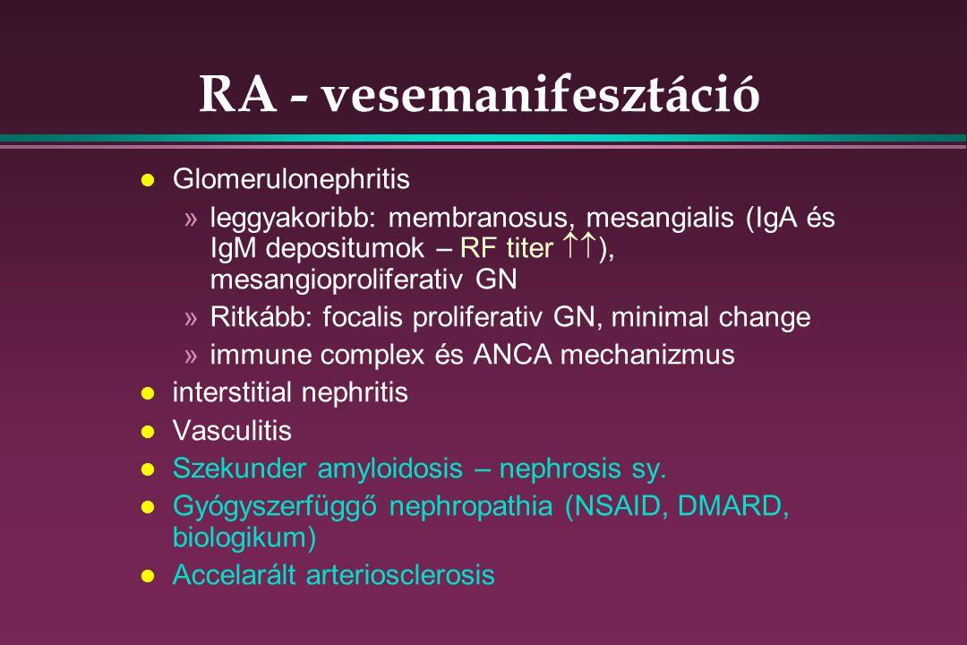 RA - vesemanifesztáció