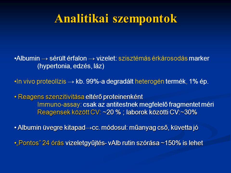 Analitikai szempontok