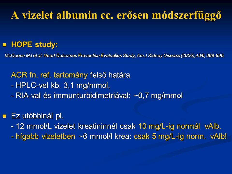 A vizelet albumin cc. erősen módszerfüggő