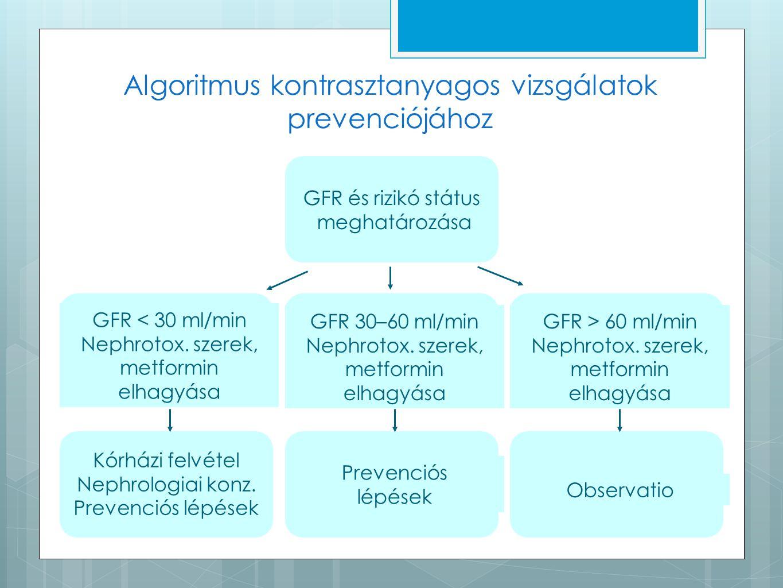 Algoritmus kontrasztanyagos vizsgálatok prevenciójához