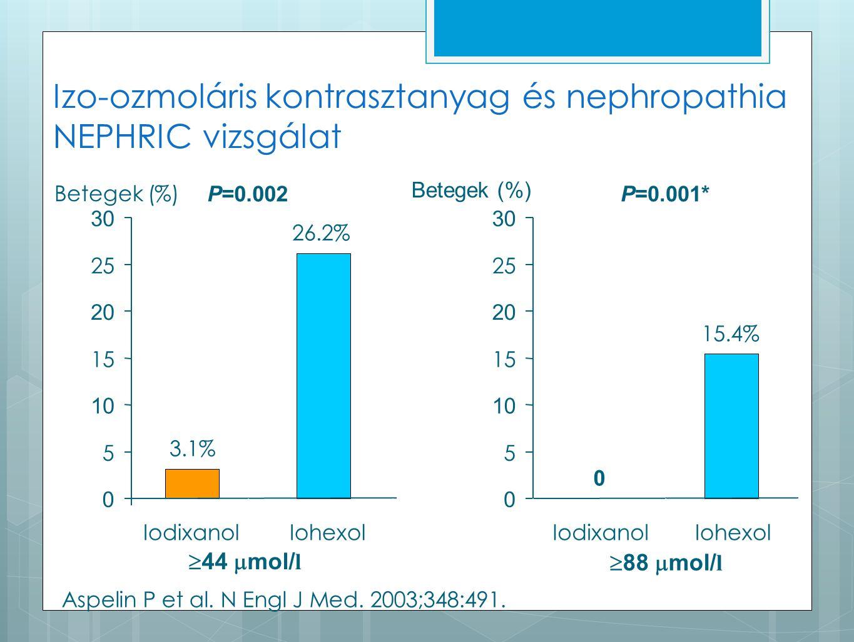 Izo-ozmoláris kontrasztanyag és nephropathia NEPHRIC vizsgálat