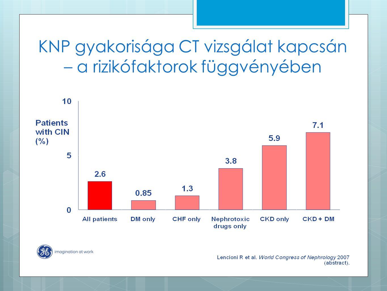 KNP gyakorisága CT vizsgálat kapcsán – a rizikófaktorok függvényében