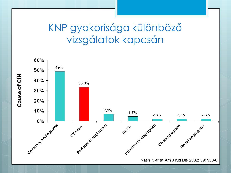 KNP gyakorisága különböző vizsgálatok kapcsán