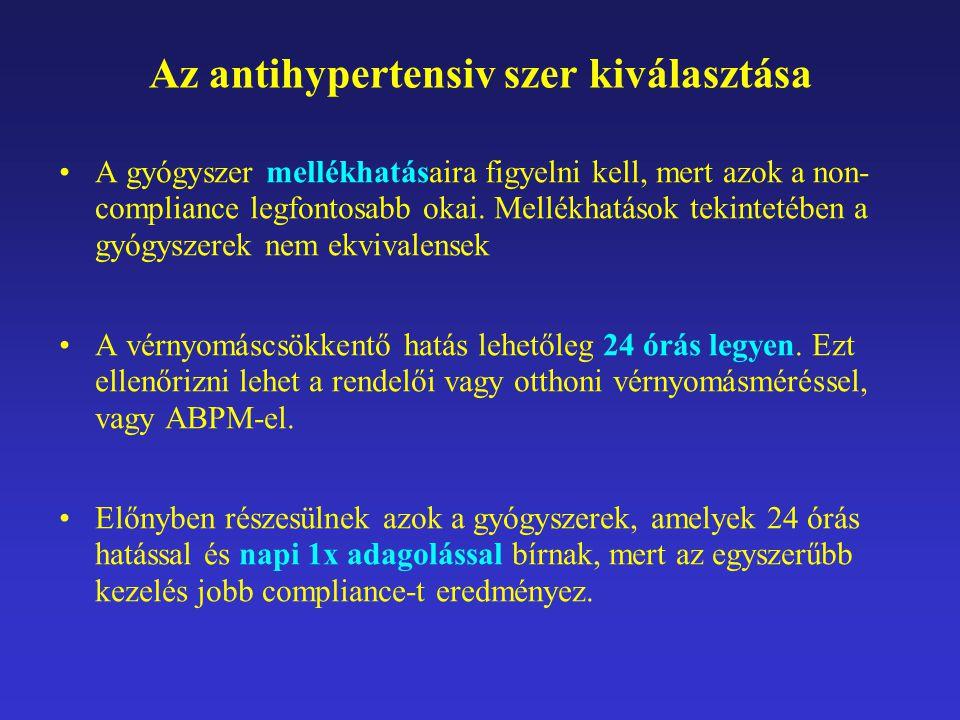 Az antihypertensiv szer kiválasztása