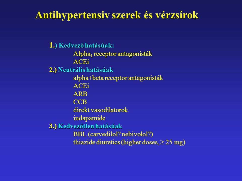 Antihypertensiv szerek és vérzsírok