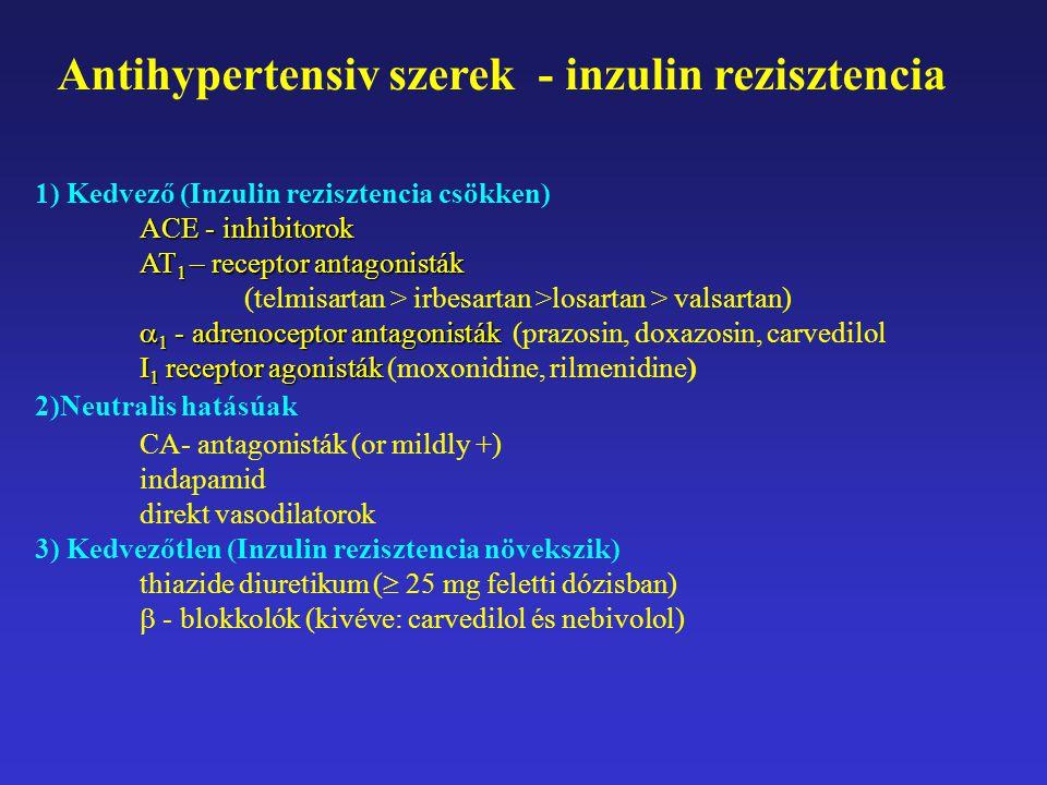 Antihypertensiv szerek - inzulin rezisztencia