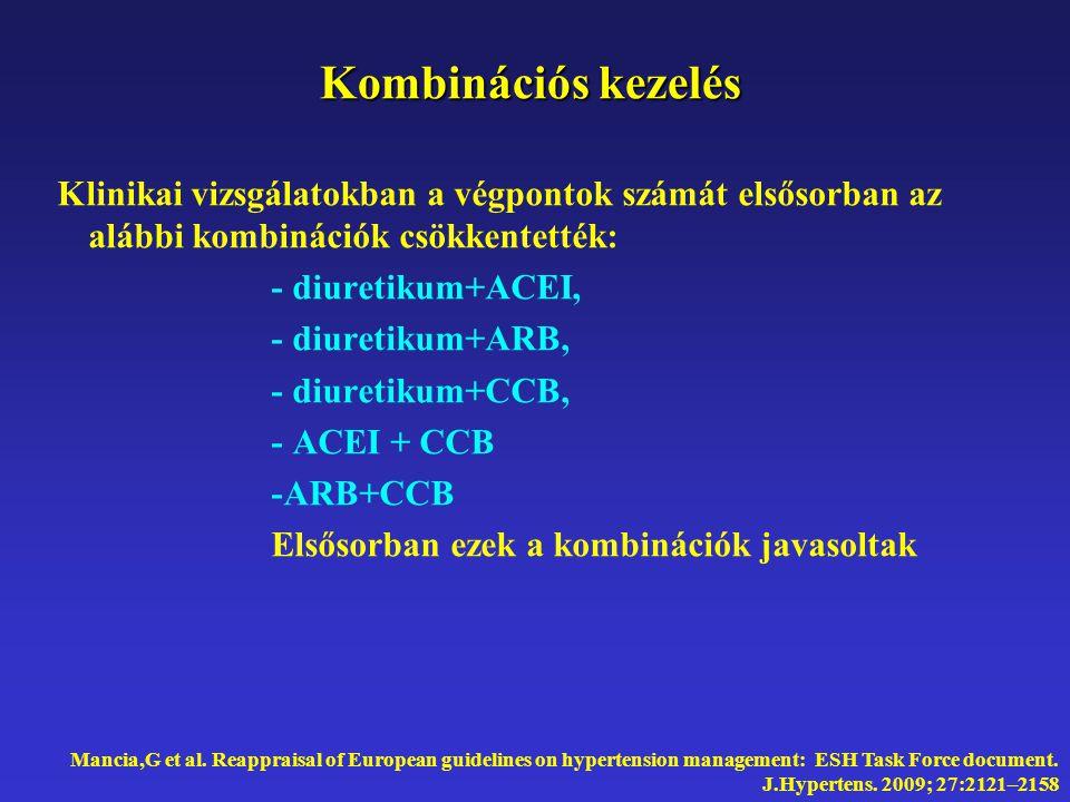 Kombinációs kezelés Klinikai vizsgálatokban a végpontok számát elsősorban az alábbi kombinációk csökkentették: