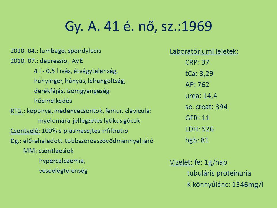 Gy. A. 41 é. nő, sz.:1969