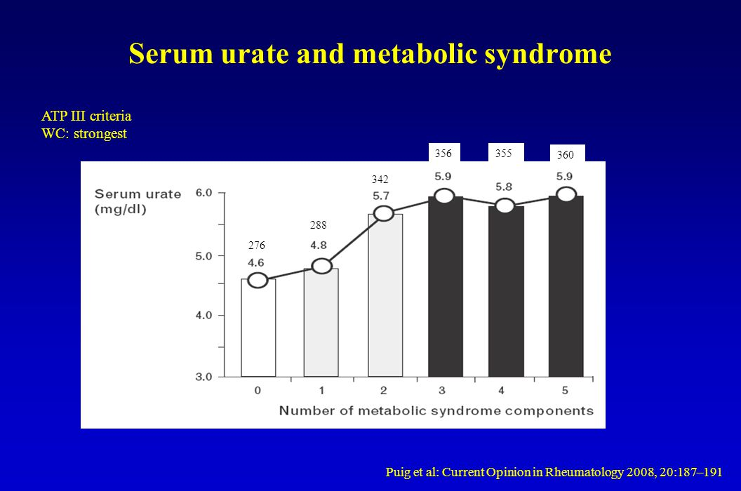 Serum urate and metabolic syndrome