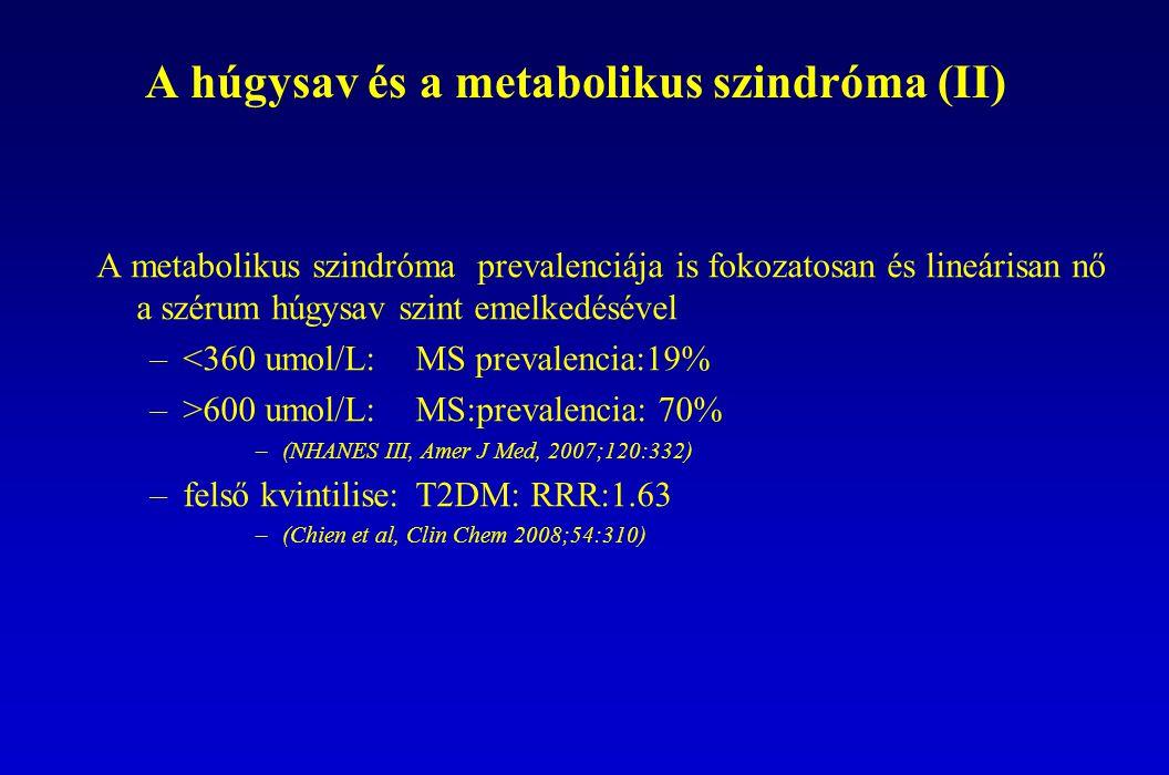A húgysav és a metabolikus szindróma (II)