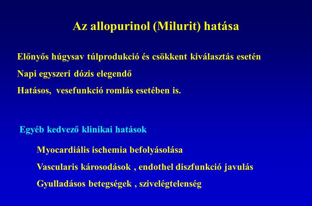 Az allopurinol (Milurit) hatása