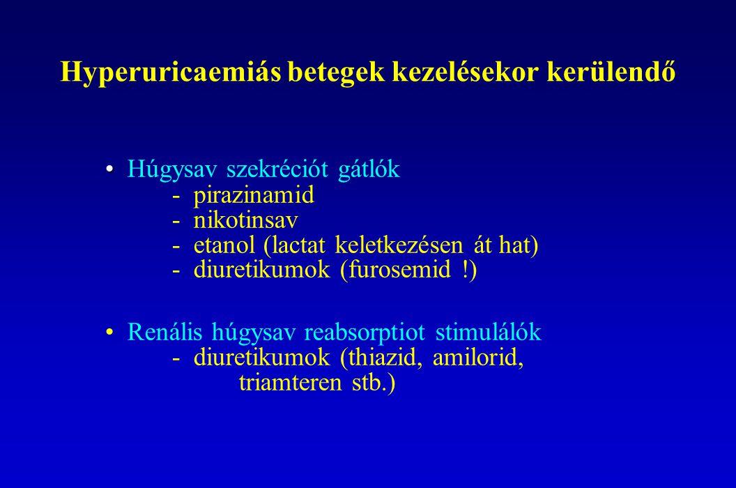 Hyperuricaemiás betegek kezelésekor kerülendő