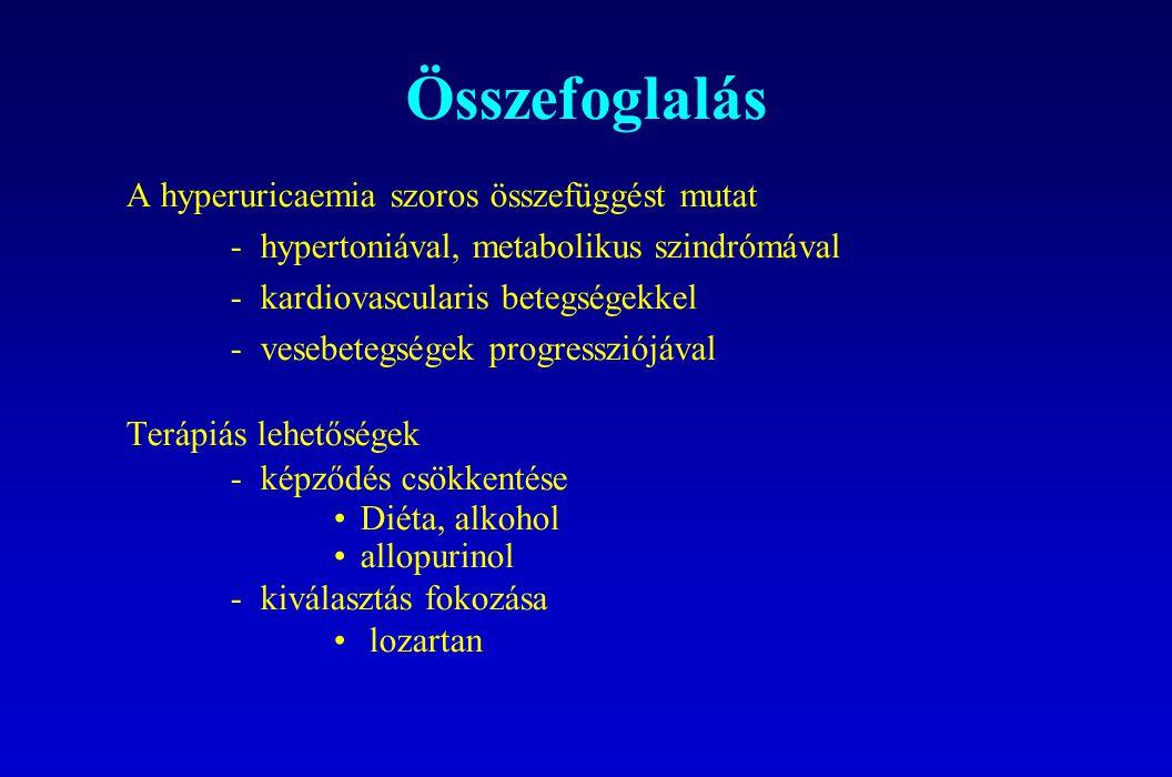 Összefoglalás A hyperuricaemia szoros összefüggést mutat