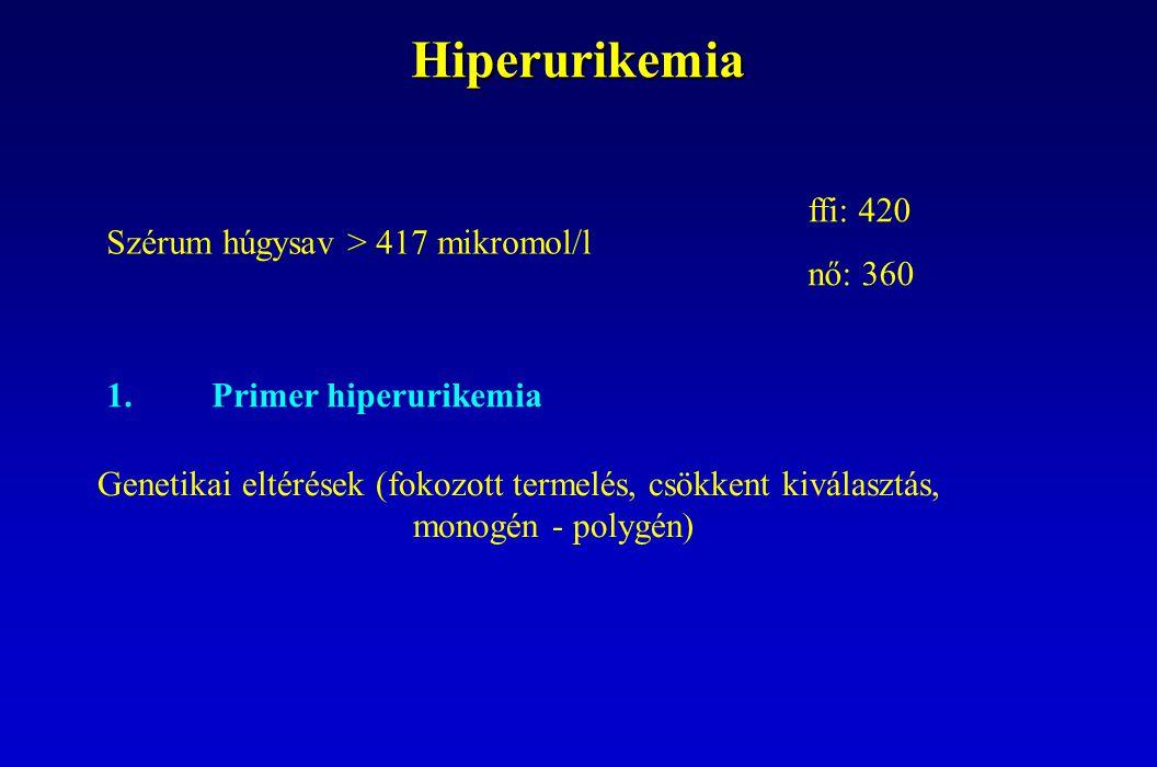 Hiperurikemia ffi: 420 nő: 360 Szérum húgysav > 417 mikromol/l