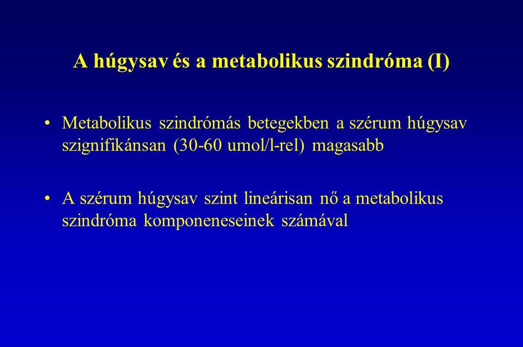 A húgysav és a metabolikus szindróma (I)