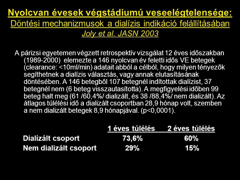Nyolcvan évesek végstádiumú veseelégtelensége: Döntési mechanizmusok a dialízis indikáció felállításában Joly et al. JASN 2003