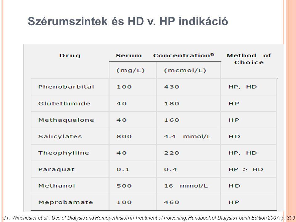 Szérumszintek és HD v. HP indikáció