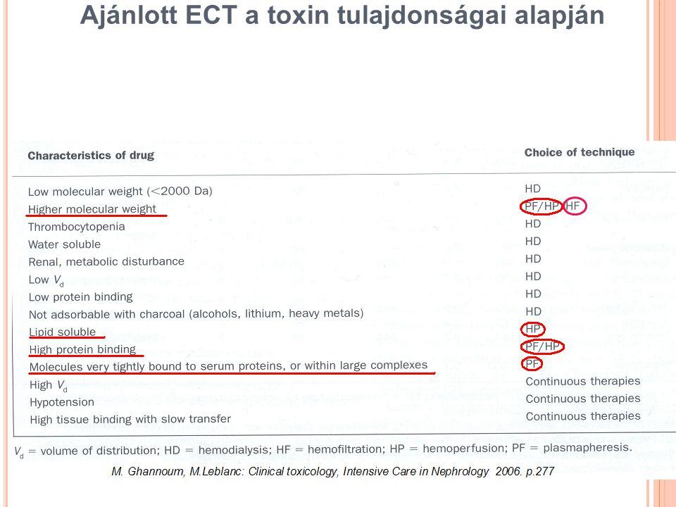 Ajánlott ECT a toxin tulajdonságai alapján