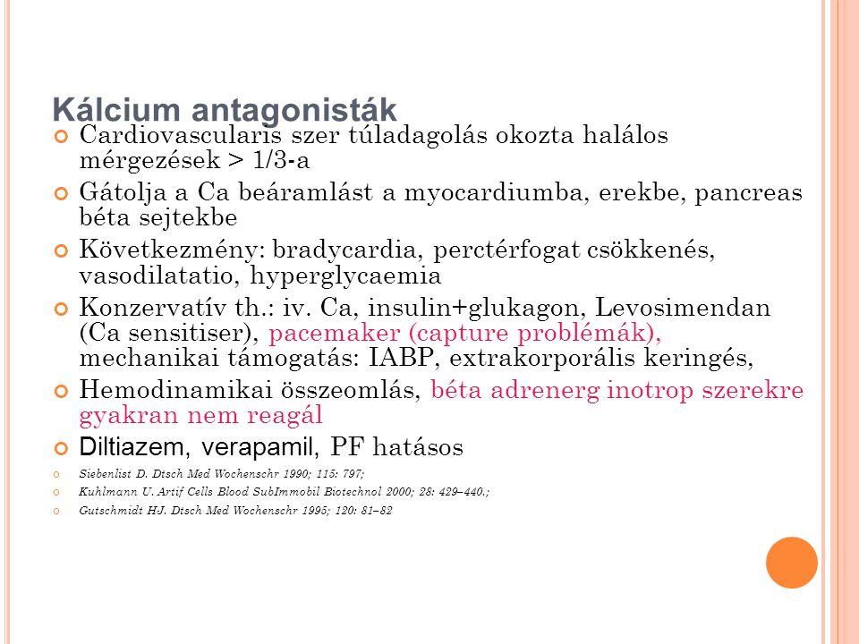 Kálcium antagonisták Cardiovascularis szer túladagolás okozta halálos mérgezések > 1/3-a.