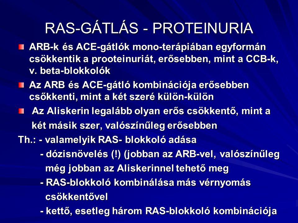 RAS-GÁTLÁS - PROTEINURIA