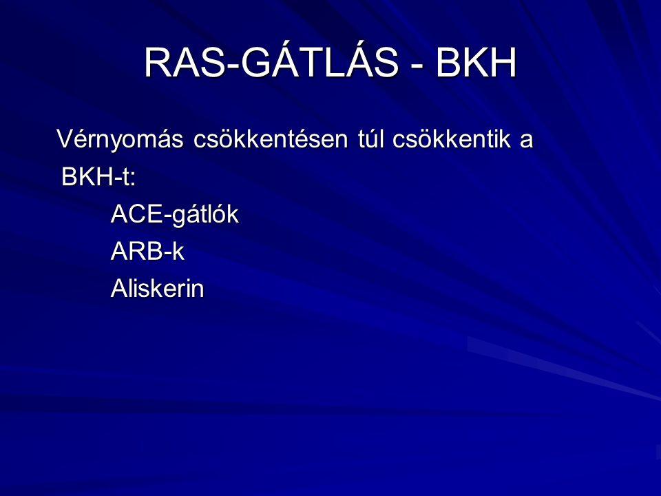 RAS-GÁTLÁS - BKH Vérnyomás csökkentésen túl csökkentik a BKH-t: