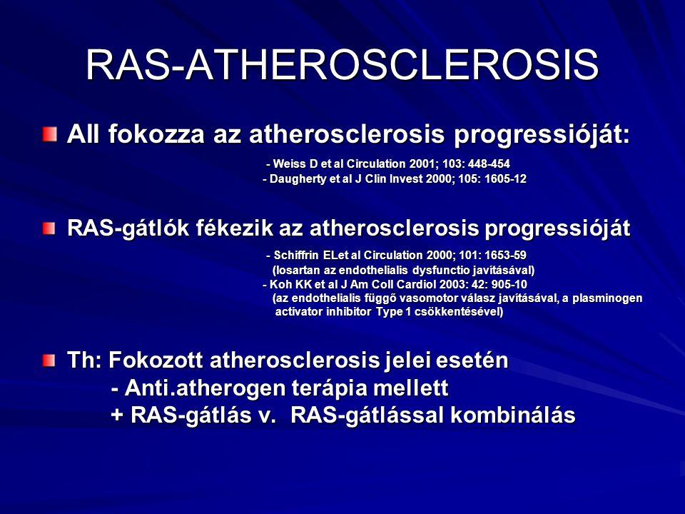 RAS-ATHEROSCLEROSIS AII fokozza az atherosclerosis progressióját: