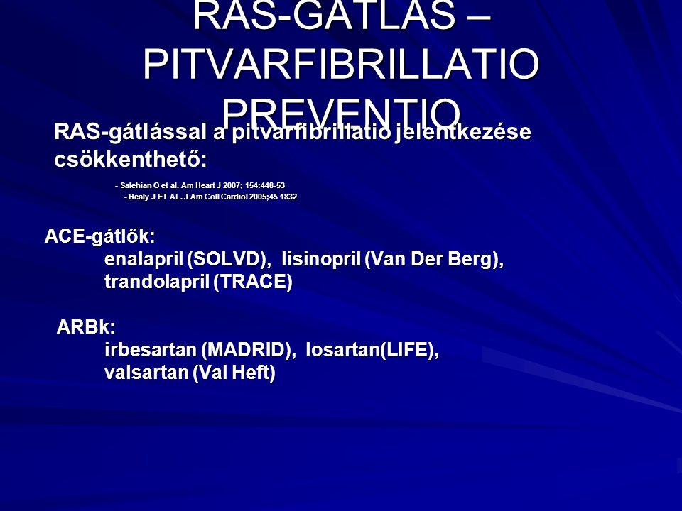 RAS-GÁTLÁS – PITVARFIBRILLATIO PREVENTIO